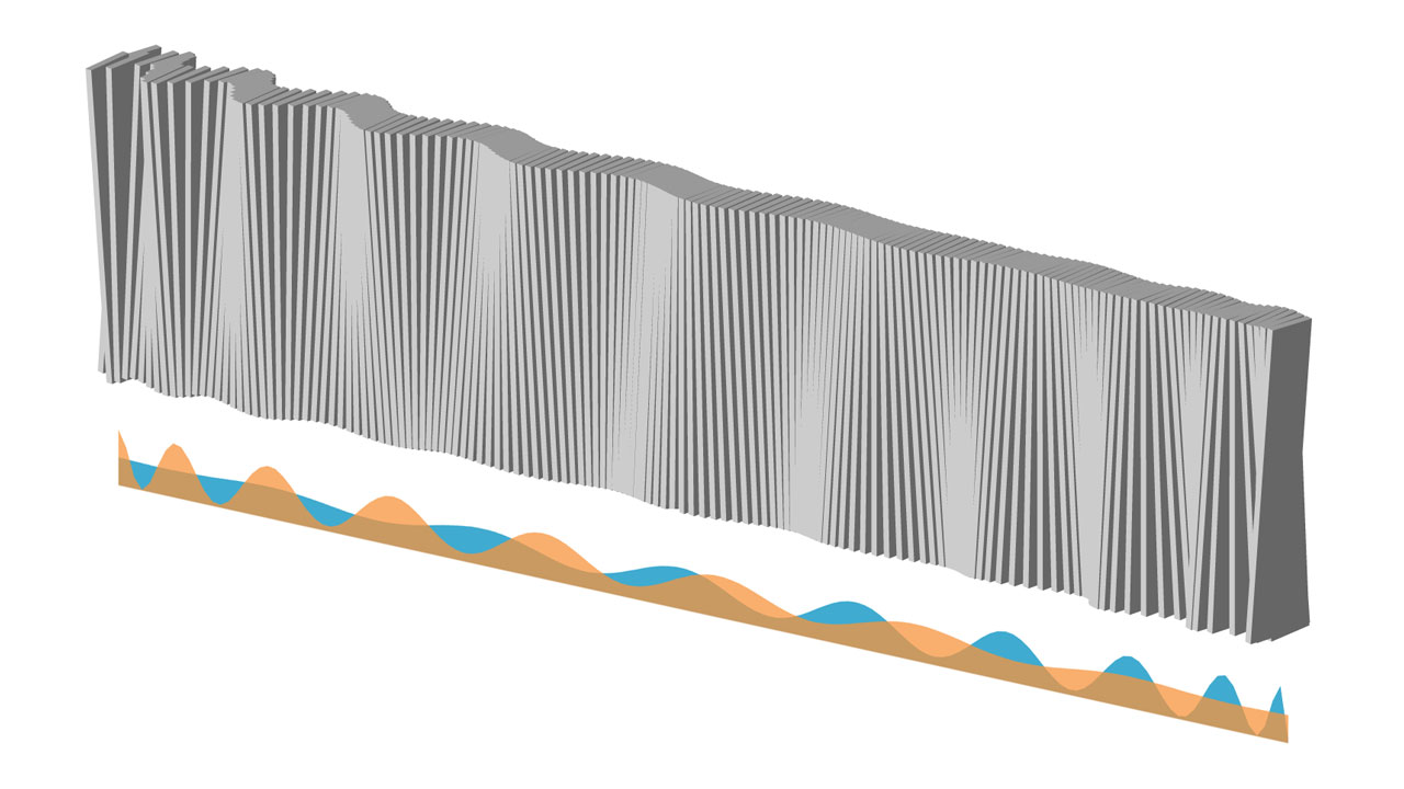 MoMath Dynamic Wall Prototype
